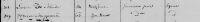 BR Sas van Gent, volkstelling 1801, Gezin Blinde de, Laurens