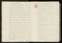 18130209 Nalatenschap van: Algra, Tyttje Symens (p3)
