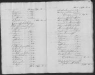 17710501 Nalatenschap Rhijnbeek van, Gerrit (p10-p11)