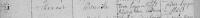 17470221 Doop Kippersluijs, Petronilla
