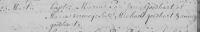 17620323 Doop Goedhart, Maria