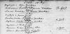 17650527 Doop (RK) Rentzen, Judith